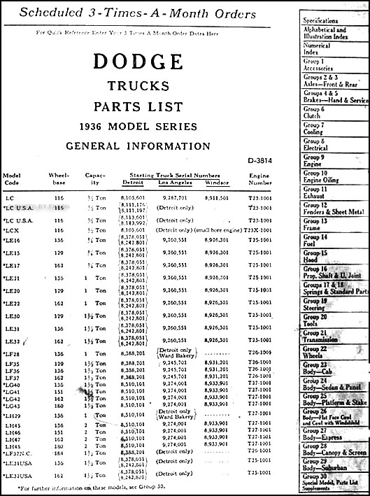 1936 dodge truck original parts book