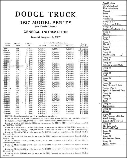 1914 1916 Dodge Brothers Parts Book Original: 1937 Dodge Truck Parts Book Original EXPORT