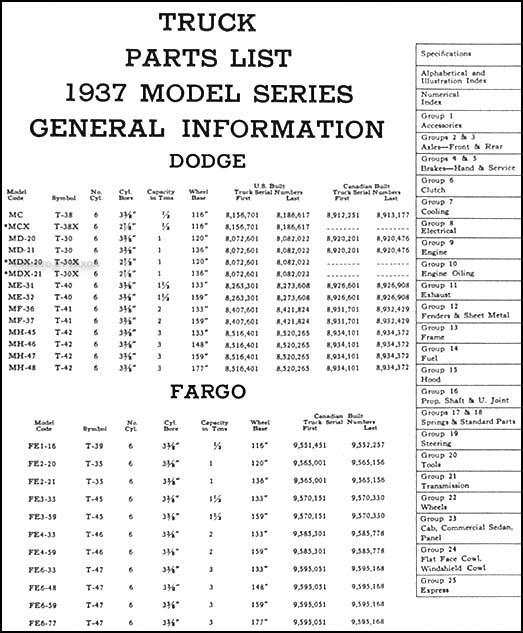1914 1916 Dodge Brothers Parts Book Original: 1938 Canadian Dodge Truck & Fargo Original Parts Book