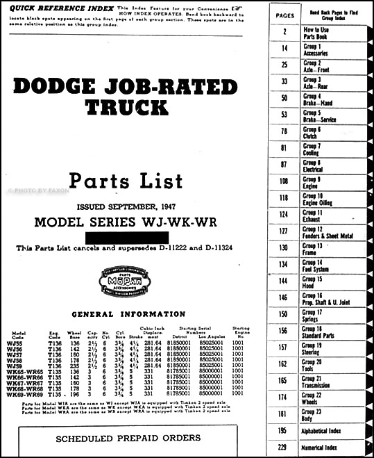 12 Volt Relays With Fuse further 58 Chevy Parts Catalog furthermore 1951 Chevy Truck Starter Wiring also 2014 Ford F150 Trailer Lights Fuse furthermore 1960 Dodge Truck Parts Catalog Html. on 1007265 wiring diagram 1951 f 1 a