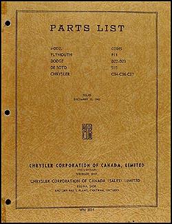 1942 Master Parts Book Orig. CANADIAN Chrysler De Soto Dodge Plymouth
