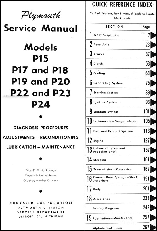 1946 53PlymouthORM TOC 1946 1953 plymouth repair shop manual original 1954 plymouth belvedere wiring diagram at eliteediting.co