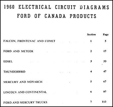 1960 fomoco canadian wiring diagram manual original