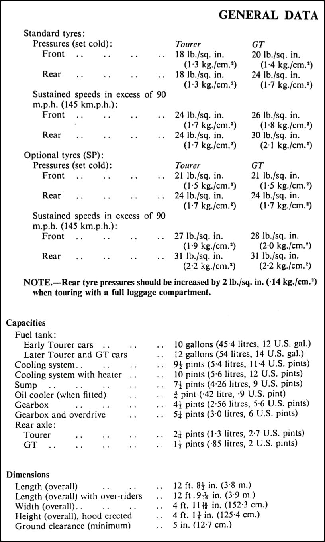 1966 1967 mgb  u0026 gt owner u0026 39 s manual reprint