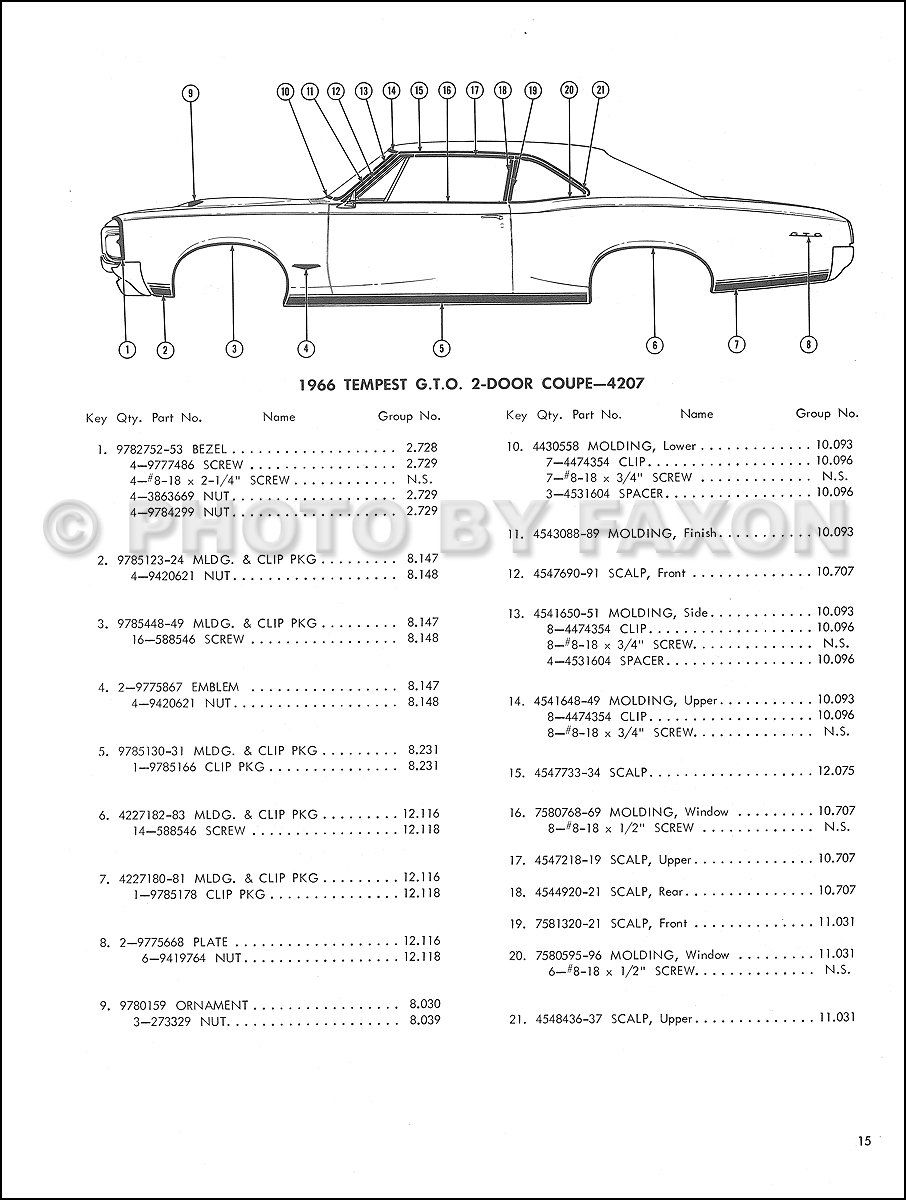 1969 pontiac firebird wiring schematic images 1966 gto igniton wiring diagram wiring diagrams u0026 schematics ideas