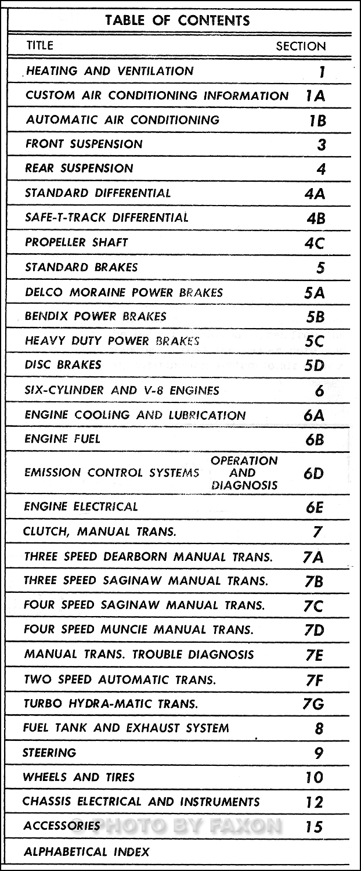 1968-1969 Pontiac Diagnosis Manual Reprint Pontiac