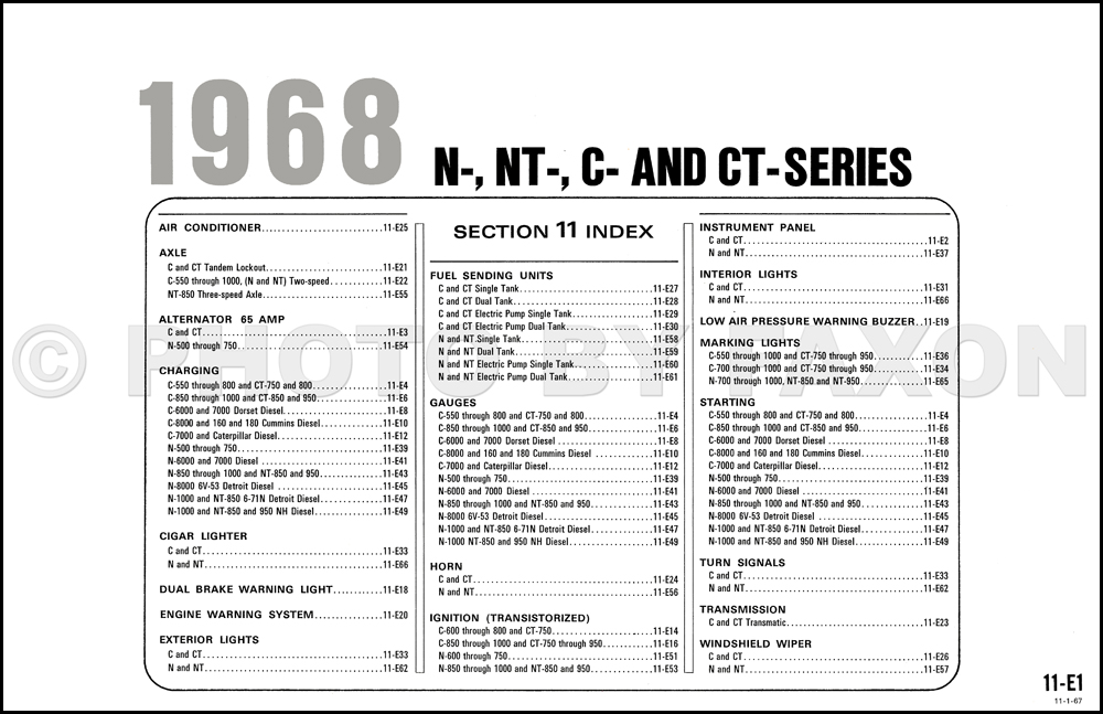1965 ford f800 wiring diagram 1965 automotive wiring diagrams 1968fordncntctseriestruckowd toc ford f wiring diagram 1968fordncntctseriestruckowd toc