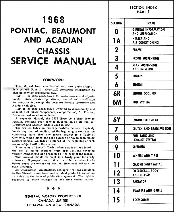 1963 pontiac catalina wiring diagram