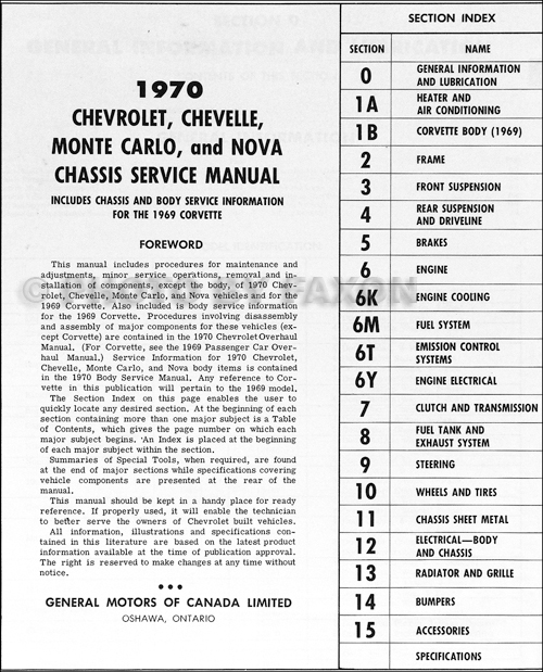 32660 further Instument Panel Wiring Diagram 1989 Ford F 250 furthermore 03 6162tls1p as well 1970 Chevy Car Repair Shop Manual Original CANADIAN P24137 in addition Chevrolet Equinox 2 4 2010 Specs And Images. on 1958 corvette rear suspension