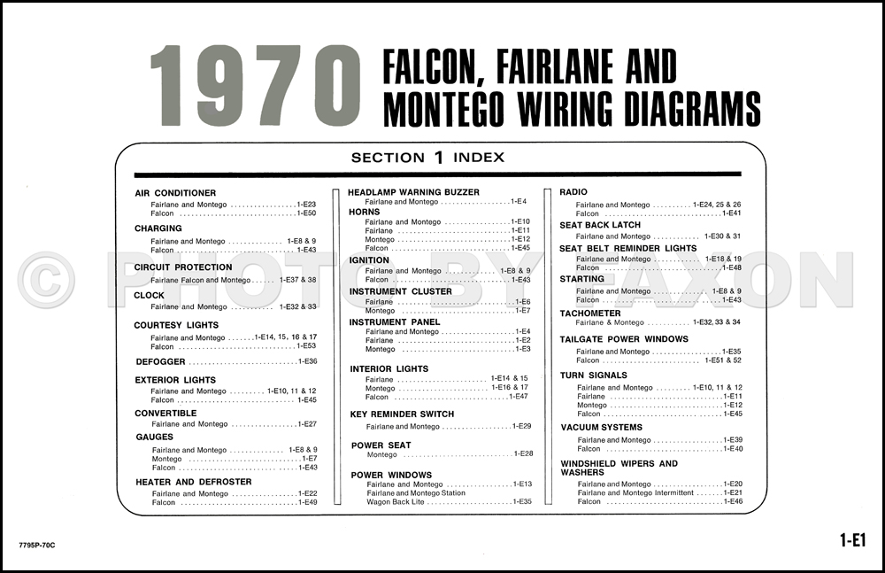 1970FordFalconOWD TOC 1970 falcon, fairlane, torino, ranchero, montego and cyclone 1970 ford wiring diagram at readyjetset.co