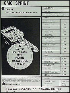 1976 gmc sprint wiring diagram free 1976 mg midget wiring diagram free download 1976 gmc sprint wiring diagram free | online wiring diagram #1