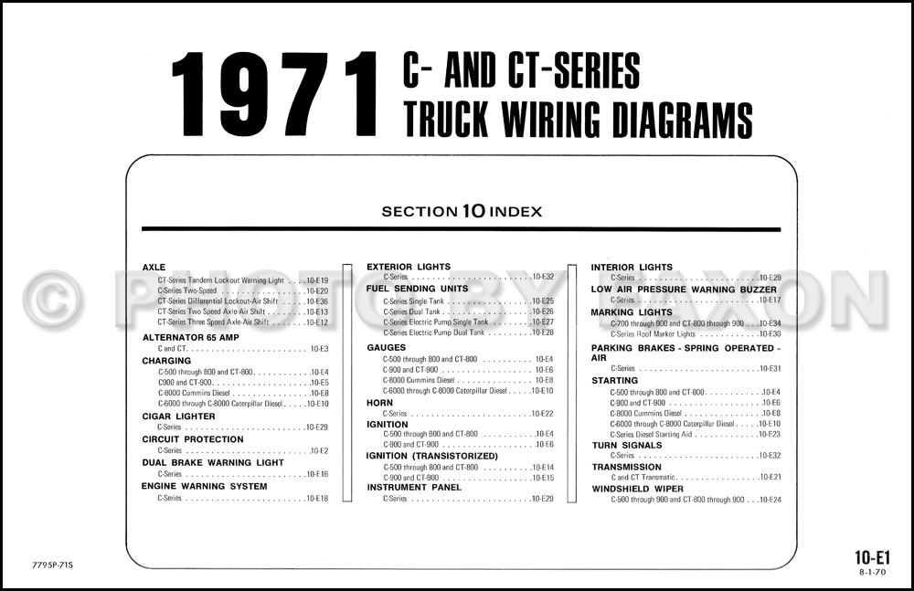 1998 ford truck wiring diagrams 1971 ford truck wiring diagrams 1971 ford c and ct-series truck foldout wiring diagram ...