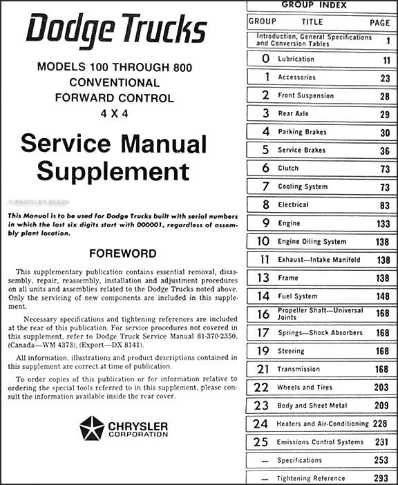 1973DodgePickupORM TOC 1973 dodge truck repair shop manual reprint supplement 72 dodge d100 wiring diagram at soozxer.org