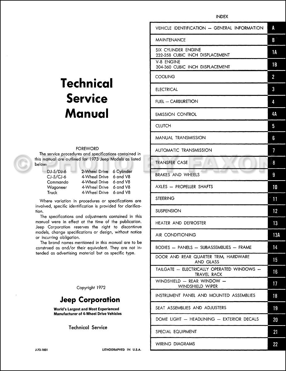 Jeep Commando Wiring Diagram - Diagrams online on