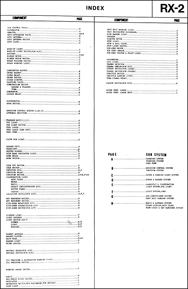 Mazda B2600 Distributor Wiring Diagram moreover 91 Mazda B2200 Headlight Switch Wiring Diagram likewise 91 Dodge Spirit Engine Diagram additionally 1991 Mazda B2600i Fuse Box furthermore 89 Nissan 240sx Fuse Box Diagram. on 91 mazda b2600i wiring diagram