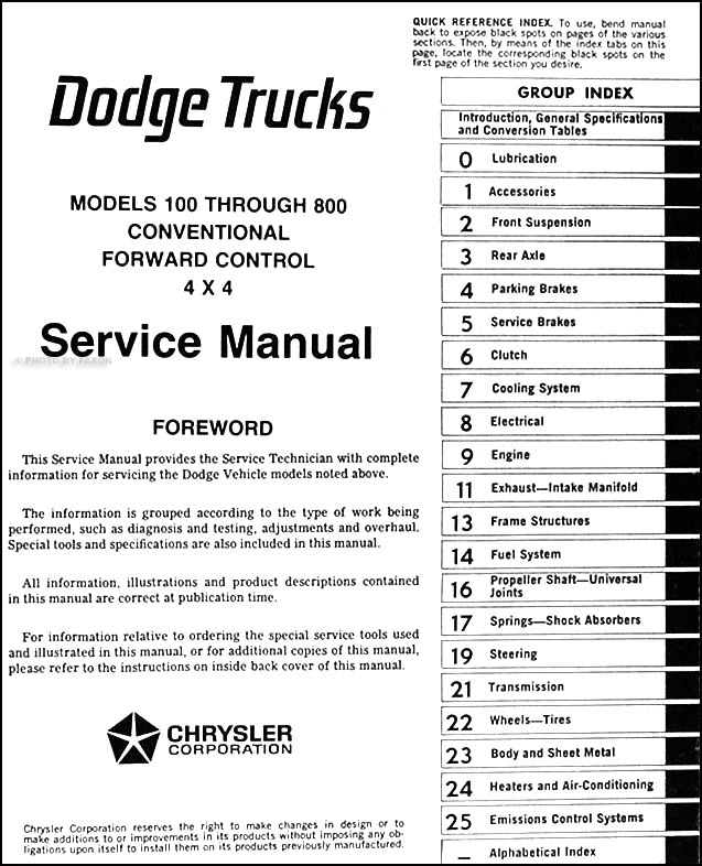 Ignition Wiring Diagram 1975 Dodge W100 Wiring Diagrams
