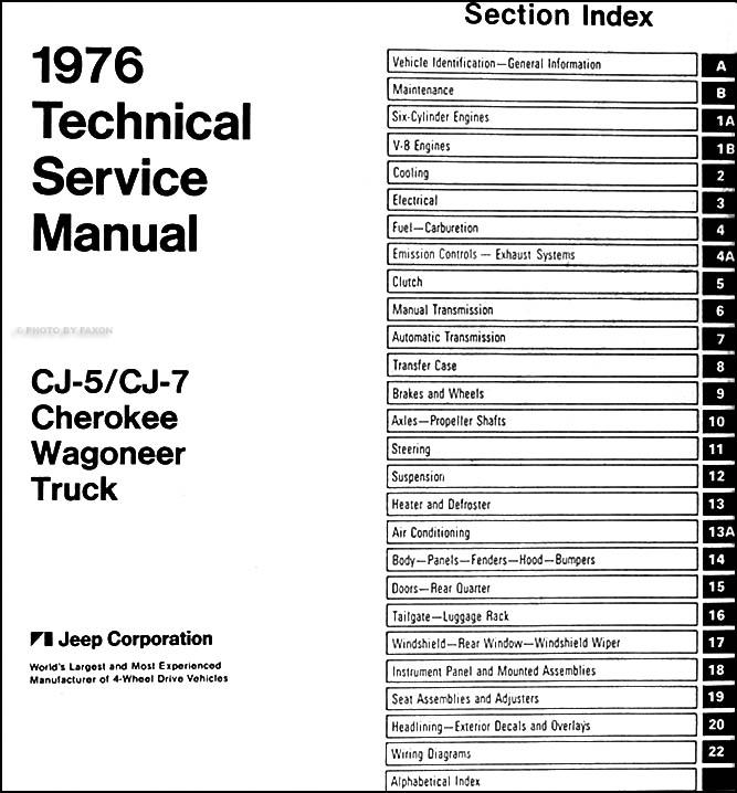 click here for more 1976 jeep manuals. Black Bedroom Furniture Sets. Home Design Ideas