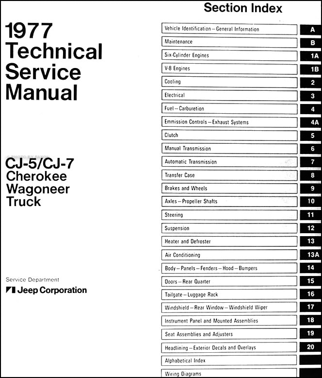1977 Jeep Cj7 Wiring Diagram Instructions. Table Of Contents 1977 Jeep Cj7 Wiring Diagram At Shareeco. Wiring. Cj7 Neutral Safety Switch Wiring Diagram At Eloancard.info
