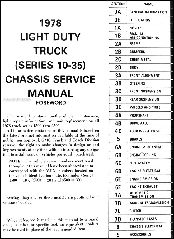 1977 gmc wiring diagram 2 sg dbd de \u2022wiring diagram for 1977 gmc sierra  free
