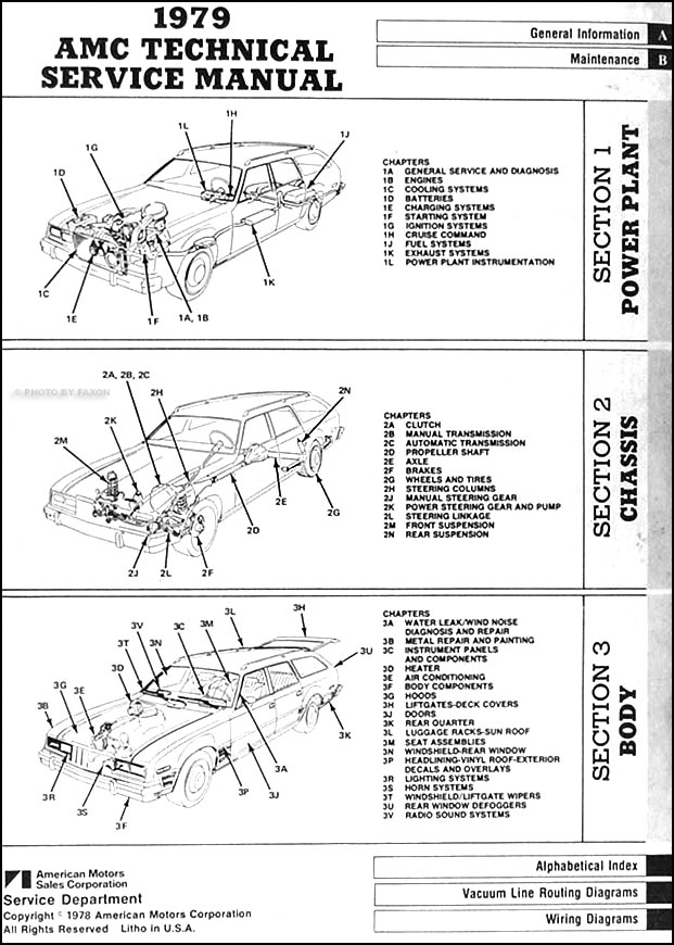 1979AMCORM TOC 1979 amc repair shop manual original 79 pacer, spirit, amx, concord, amc javelin wiring diagram at panicattacktreatment.co