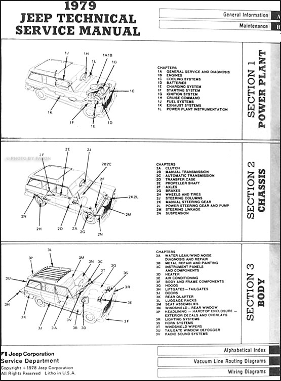 1978 jeep wagoneer wiring diagram - somurich.com jeep j10 wiring diagrams 79 jeep j10 wiring diagram #7