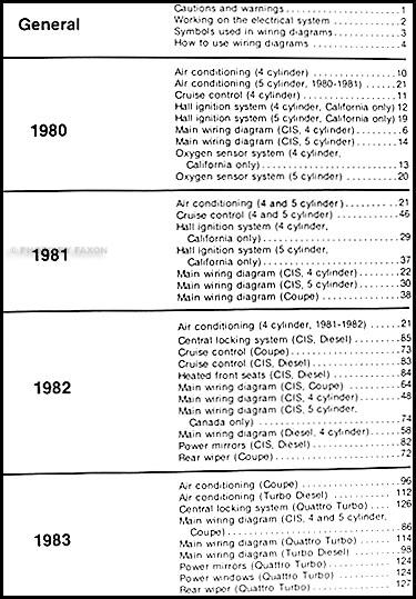 1980 1985 4000 and audi coupe wiring diagram manual original rh faxonautoliterature com audi 80 coupe wiring diagram audi 80 coupe wiring diagram