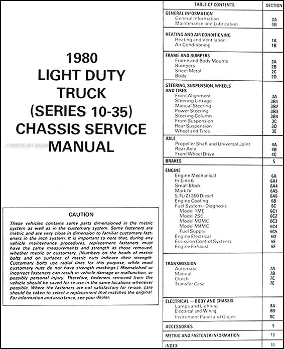 Chevy P10 Wiring Free Download Diagrams Schematicsrhfairandfrugalco: Chevy P30 Wiring Diagram At Taesk.com