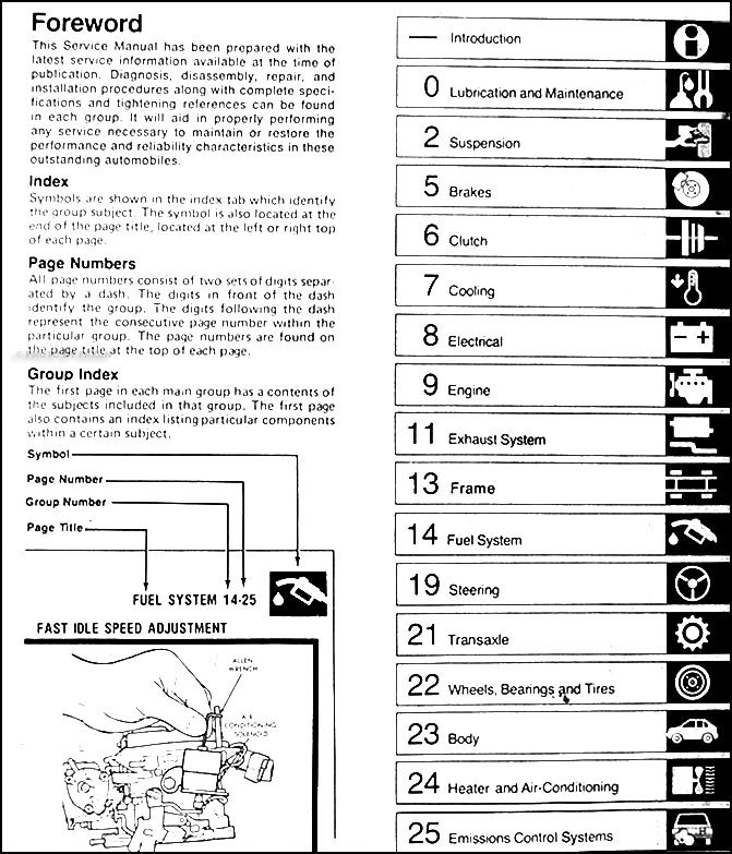1980ChryslerFWDCarORM TOC 1980 omni, horizon, tc3 repair shop manual original omni step wiring diagram at mifinder.co
