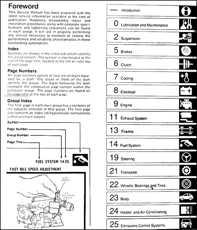 1980ChryslerFWDCarORM TOC 1980 omni, horizon, tc3 repair shop manual original omni step wiring diagram at edmiracle.co