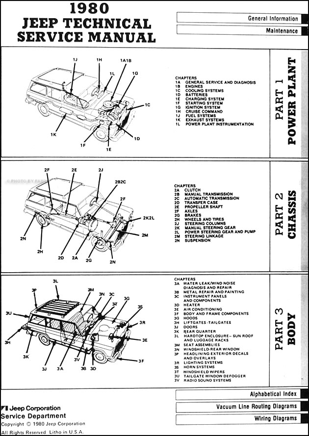 1980JeepORM TOC wiring diagram 1980 cj7 jeep the wiring diagram readingrat net 1980 jeep cj5 wiring diagram at creativeand.co