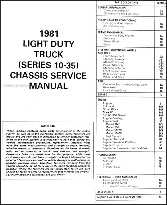 P30 Step Van Parts likewise I additionally 160851188406 moreover 400175390096 in addition Wiring Diagram For 1984 Chevy C10. on chevy p30 step van