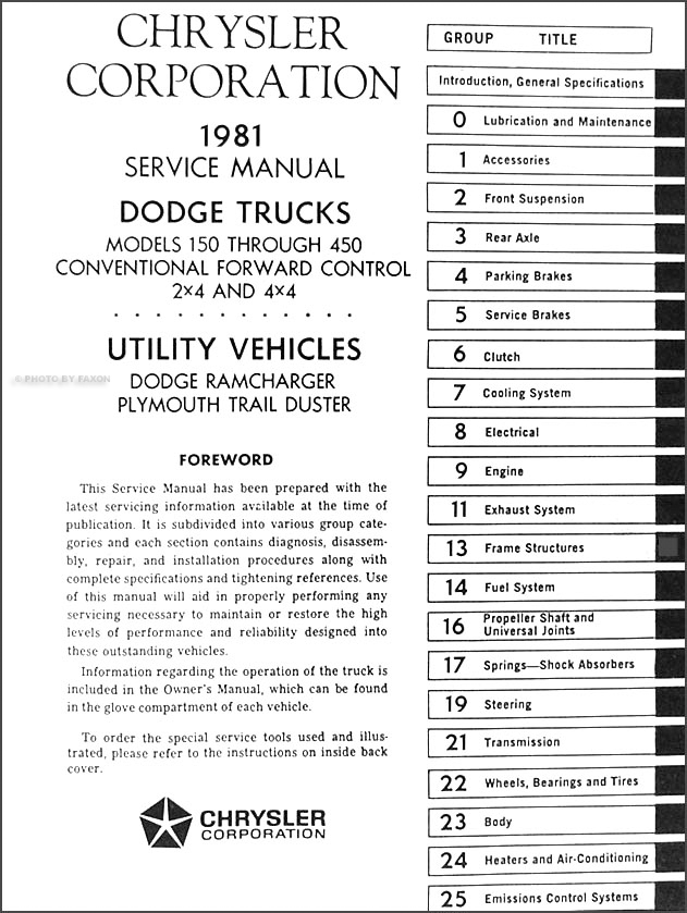 1981 Dodge Truck Repair Shop Manual D And W 150450 Pickup. Table Of Contents. Dodge. 1985 Dodge Ram Engine Wiring Diagram At Eloancard.info