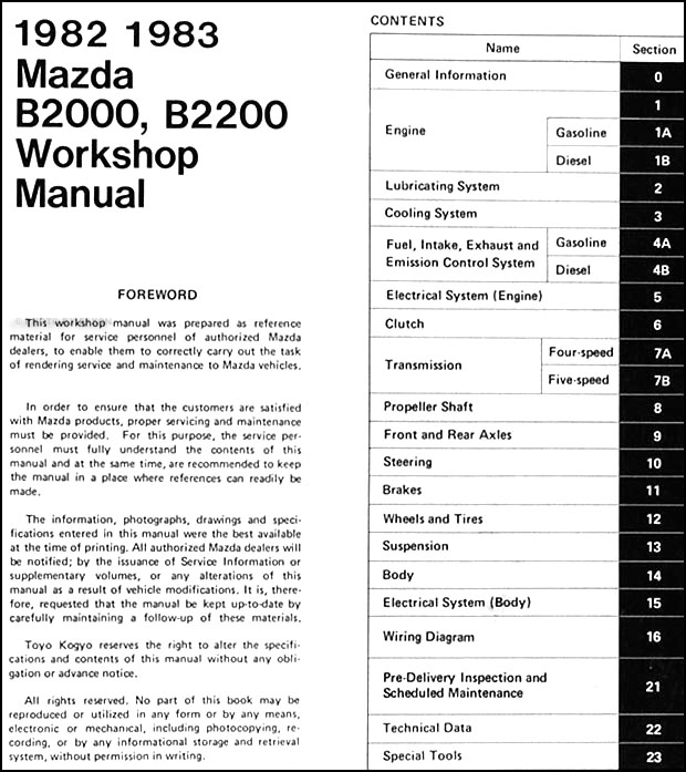1982 83MazdaB2000ORM TOC 1982 1983 mazda b2000 & b2200 truck repair shop manual original sundowner wiring diagram at soozxer.org