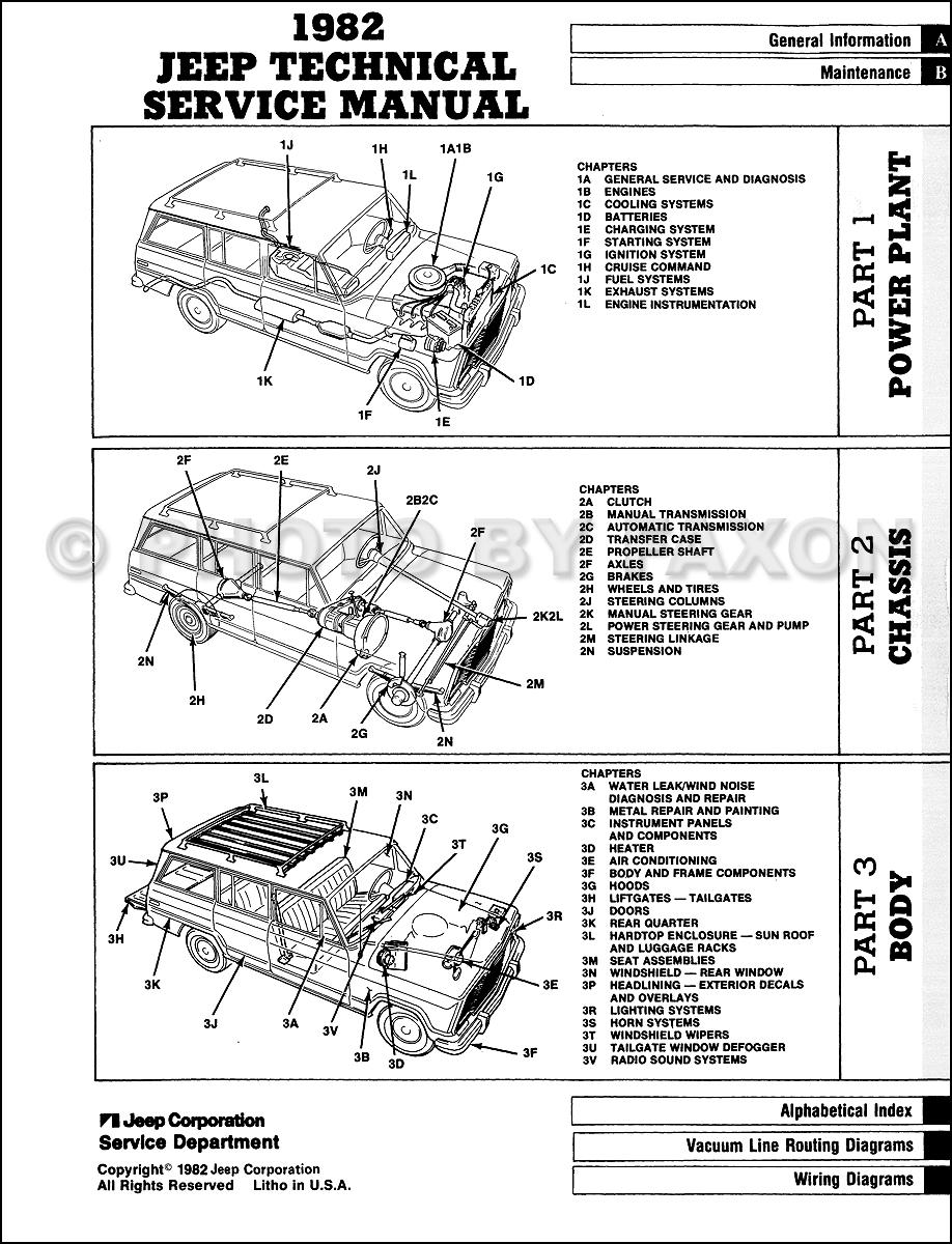 1982 Jeep Repair Shop Manual Reprint