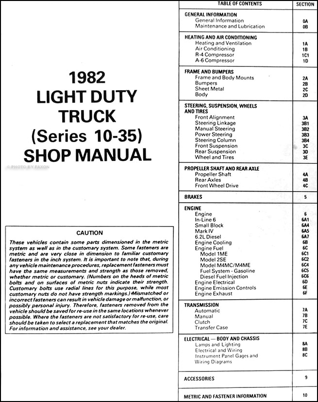 1982 gmc 1500 3500 truck repair shop manual pickup jimmy suburban table of contents
