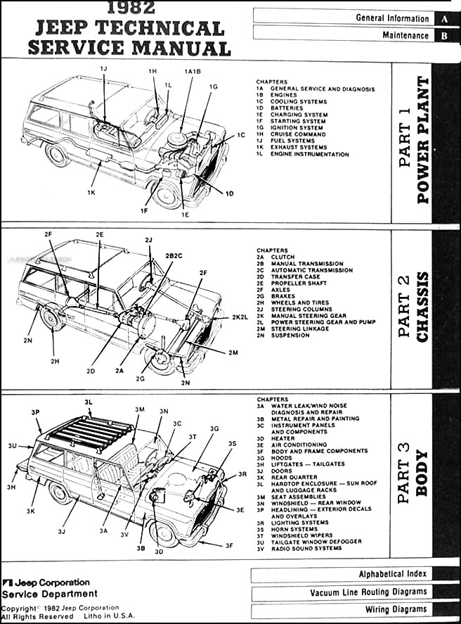 1982JeepORM TOC 1982 jeep repair shop manual original all models 82 jeep cj7 wiring diagram at n-0.co