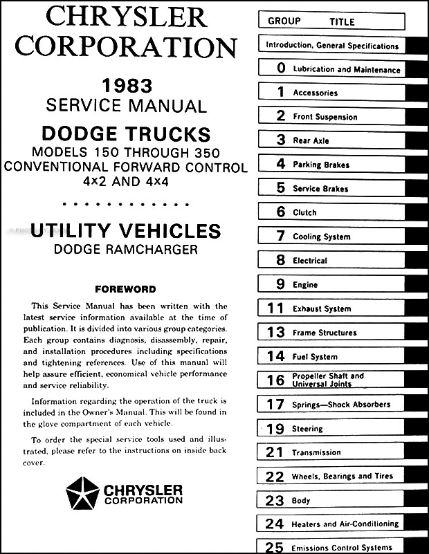 1983DodgeRamChargerORM TOC 1983 dodge d150 ignition wiring diagram wiring diagrams 1983 Dodge Truck at sewacar.co