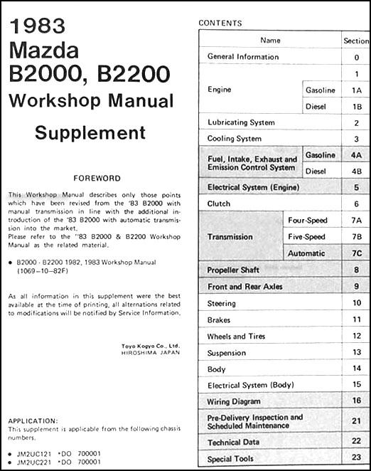 1983 Mazda B2000 B2200 Repair Shop Manual Supplement