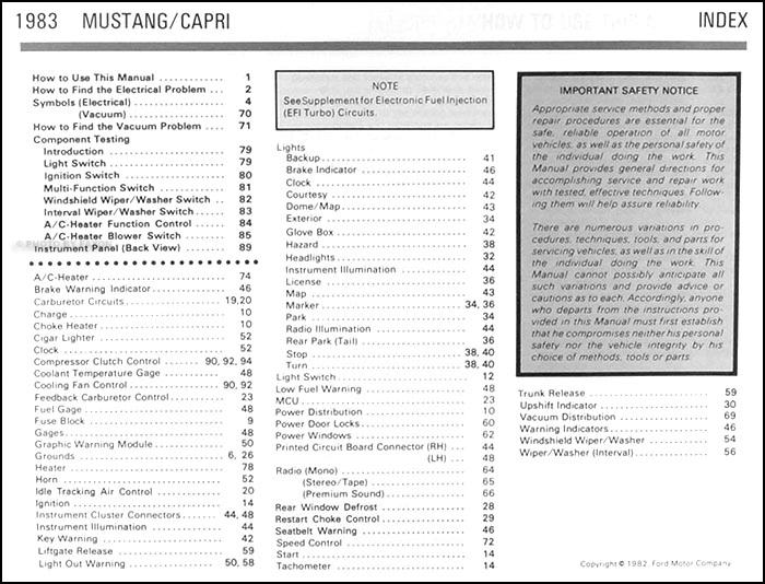 1983 Mercury Capri Wiring Diagram - Electrical Drawing Wiring Diagram •