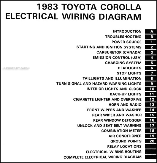 1983 toyota corolla wiring diagram manual original, Wiring diagram