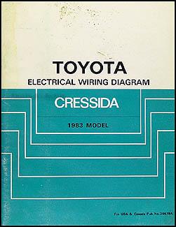 1983 toyota cressida wiring diagram manual original rh faxonautoliterature com Daihatsu Rocky Wiring Diagram Pontiac Fiero Wiring Diagram