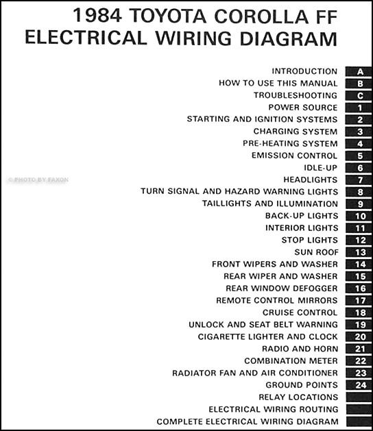 1984 Toyota Corolla Fwd Wiring Diagram Manual Original