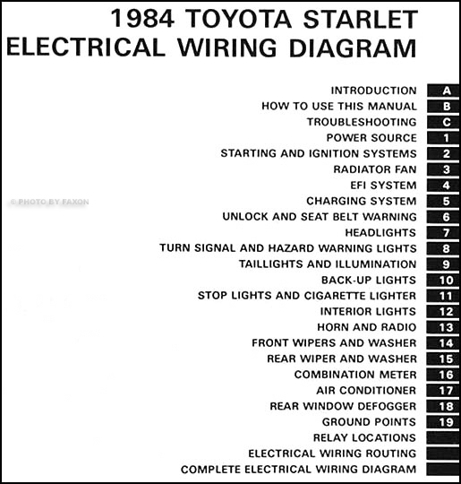 1984 toyota starlet wiring diagram manual original 1984 toyota starlet wiring diagram manual original table of contents cheapraybanclubmaster Gallery