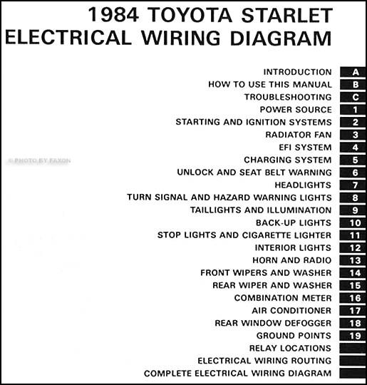Starlet wiring diagrams wiring diagrams schematics 1984 toyota starlet wiring diagram manual original 1984 toyota starlet wiring diagram manual original table of contents starlet wiring diagrams asfbconference2016 Gallery