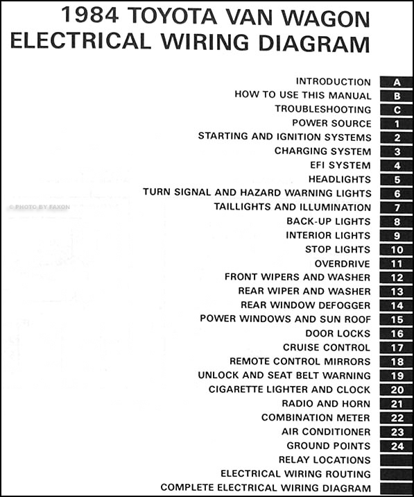 1984 Toyota Van Wagon Wiring Diagram Manual Original