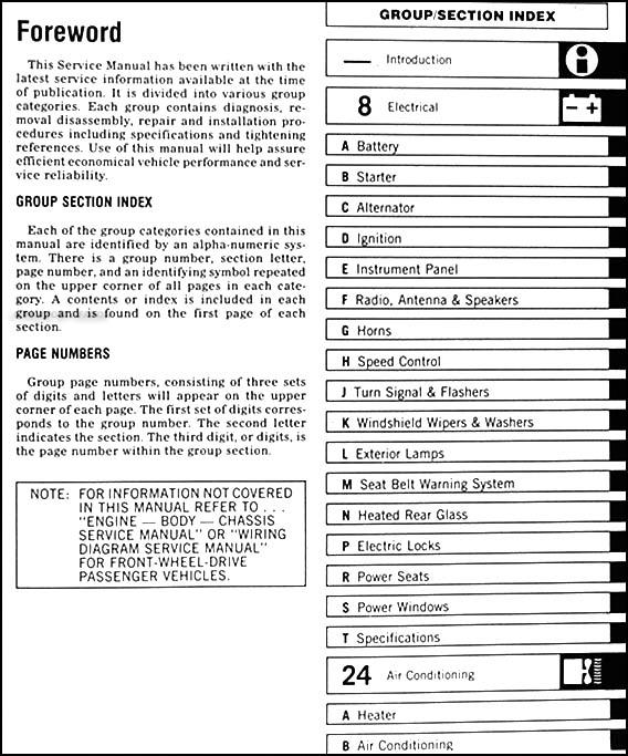 1985 chrysler shop manual set lebaron new yorker laser. Black Bedroom Furniture Sets. Home Design Ideas