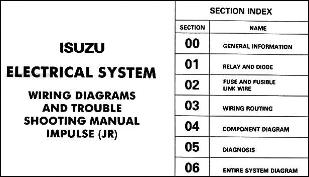 wiring diagram 1991 isuzu impulse wiring diagram 1995 isuzu trooper 1985 isuzu impulse electrical troubleshooting manual original