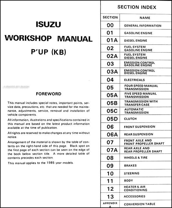 1985 isuzu p u0026 39 up repair shop manual factory reprint