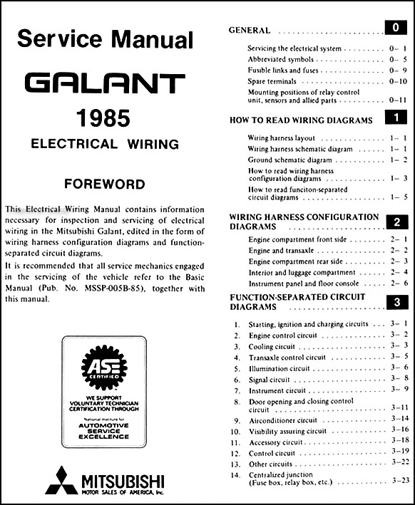 1985 Mitsubishi Galant Wiring Diagram Manual Original