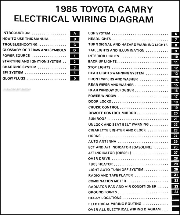 1985 toyota camry wiring diagram manual original. Black Bedroom Furniture Sets. Home Design Ideas